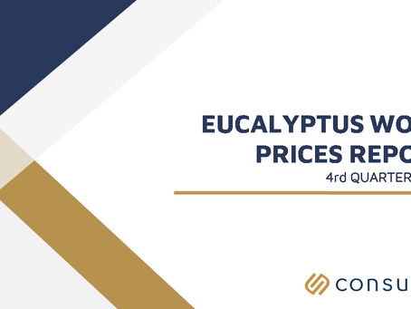 Eucalyptus Wood Prices Report