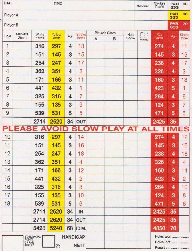 Perivale Park Golf Course Scorecard