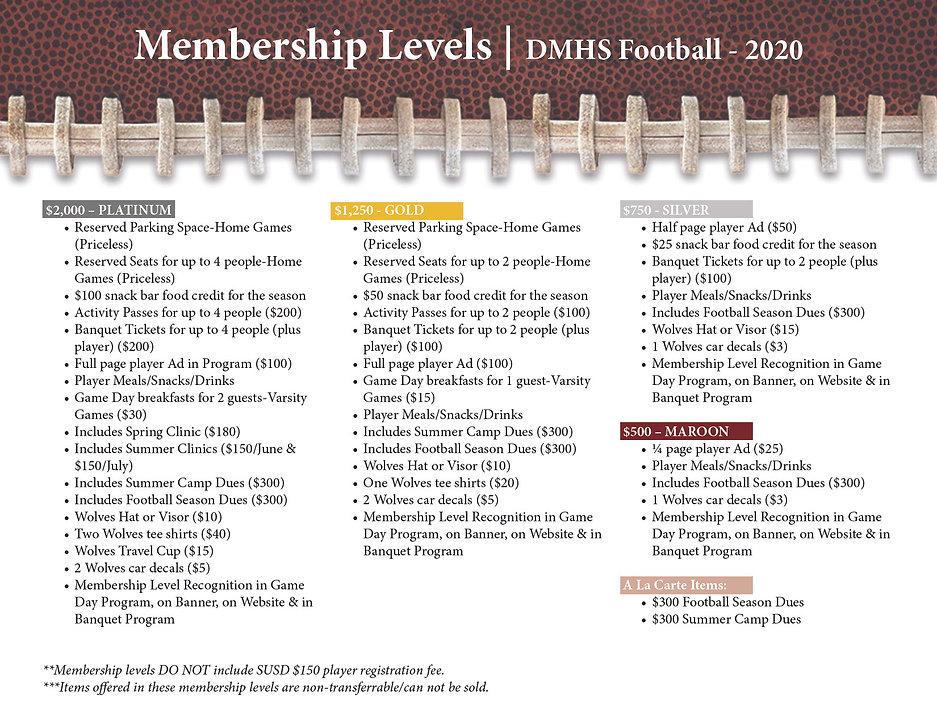 Membership Levels.jpg