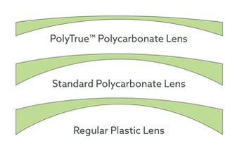 poly-lens-thickness.png