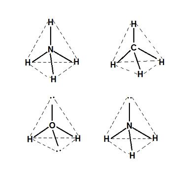 Tetraedr molekullar (H2O, NH4, CH4)