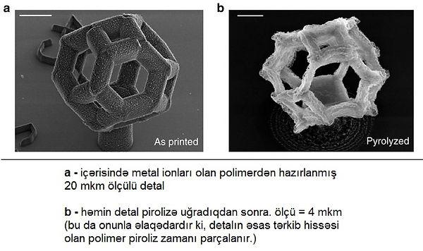 3D çap vasitəsilə alınan metal məmulat