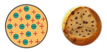 atomun Tomson modeli