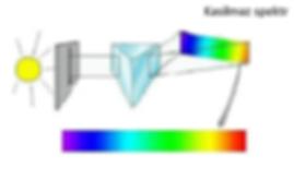 Kəsilməz spektr
