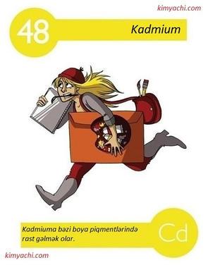 48-kadmium.jpg