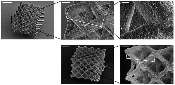 Metaldan üçölçülü nanomaterial çapı