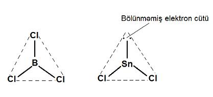 Yastı üçbucaq molekullar