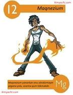 12-magnezium.jpg
