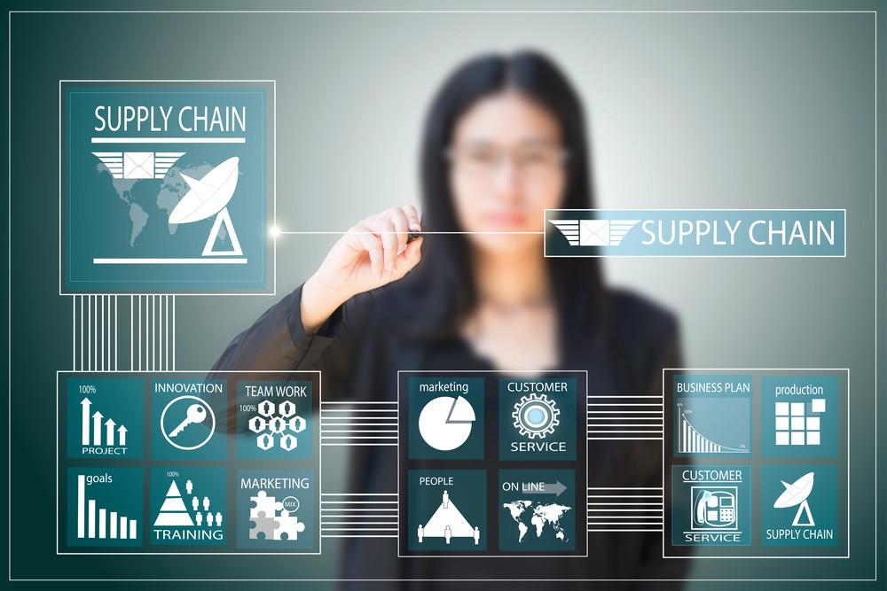 Chiến lược chuỗi cung ứng