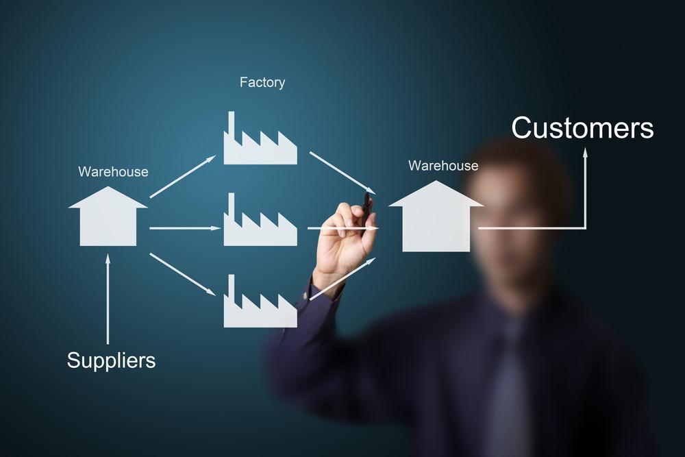 Thiết kế mạng lưới chuỗi cung ứng
