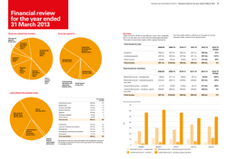 2012-2013-christian-aid-annual-report-42