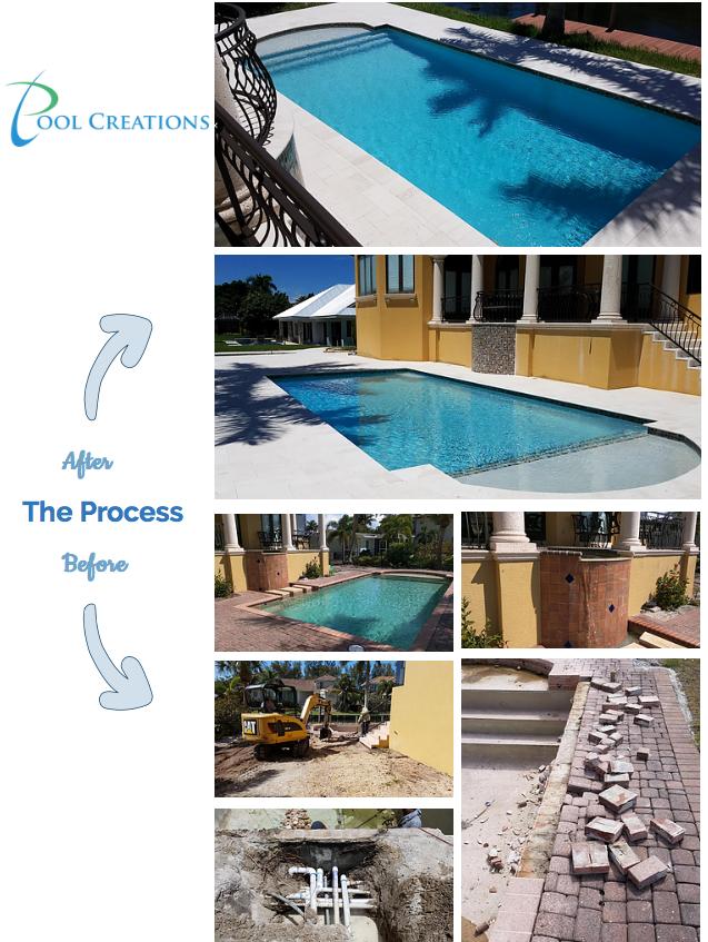 Sarasota Pool Remodeling Process