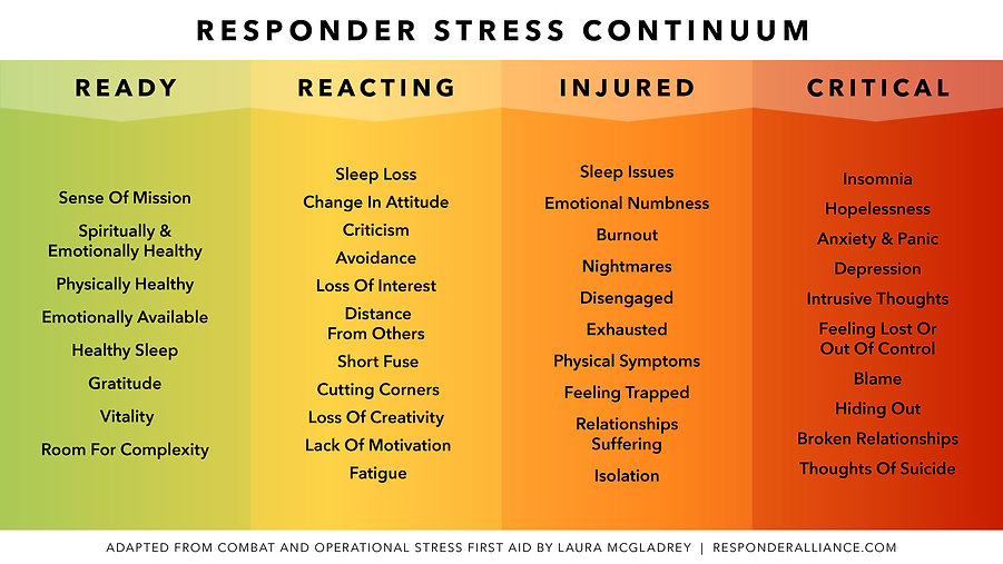 Stress-Continuim-1920x1080.jpg