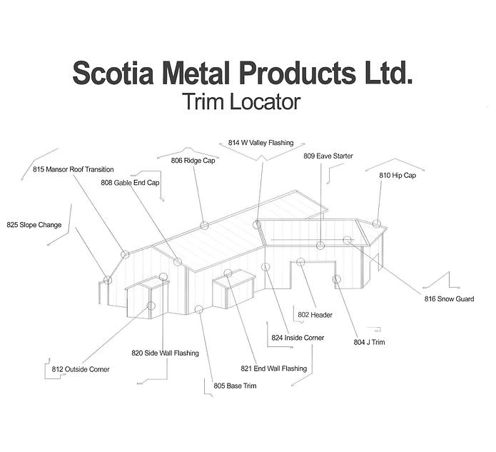 scotia metal trims.png
