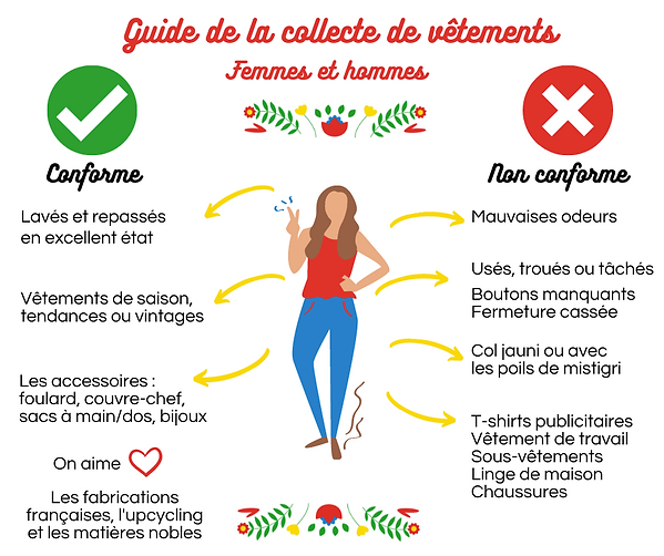 Infographie Tianguis (2).png