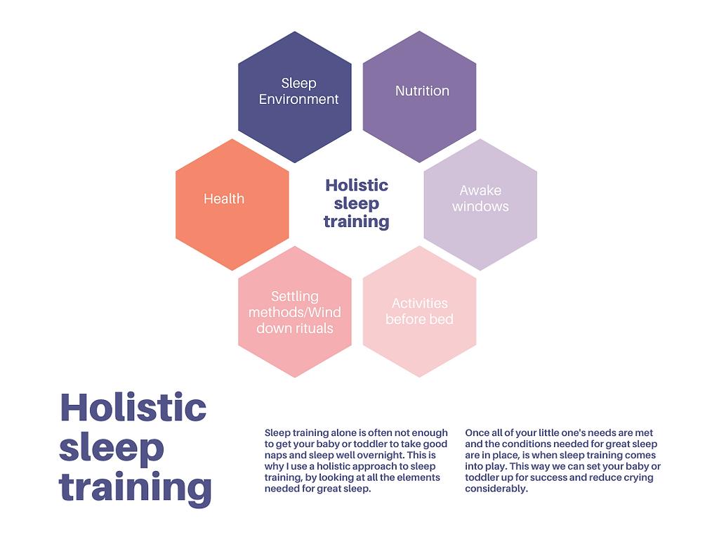 holistic sleep trainina approach for web
