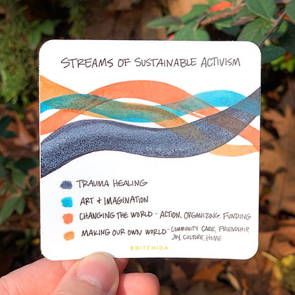 Sticker: Streams
