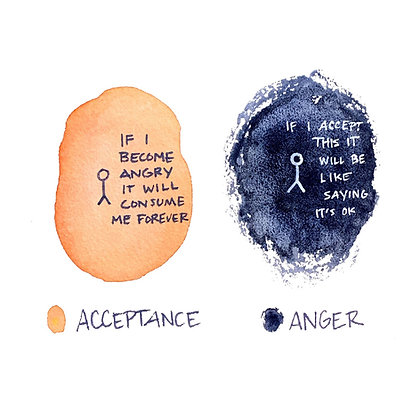 Anger and Acceptance