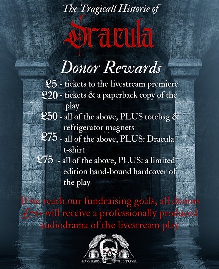 donor rewards.png