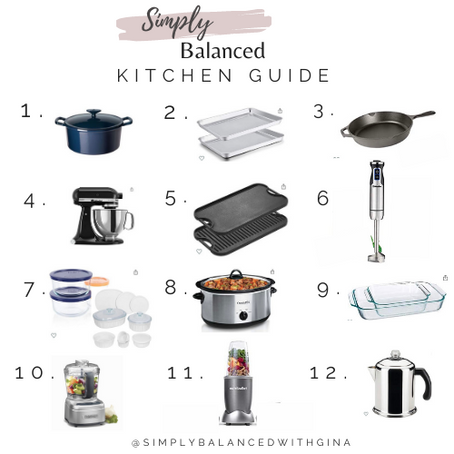 12 Days of Christmas Kitchen Guide