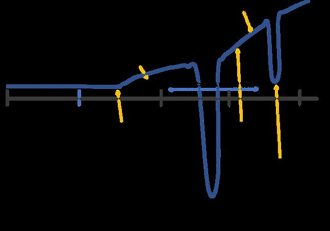 人生曲線.png