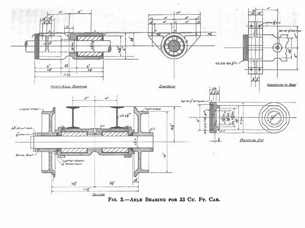 Diagram showing axles and bearings