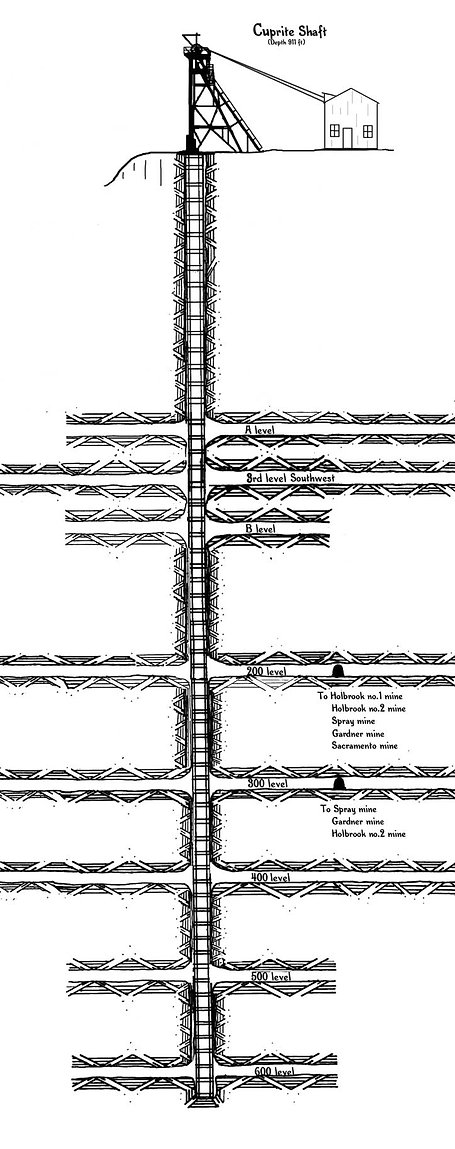 Diagram of the Cuprite Shaft Bisbee Arizona