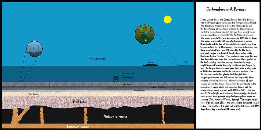 Bisbee-carboniferouslow.jpg