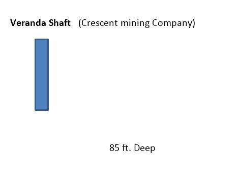 Diagram of the Veranda Shaft or Crescent shaft Bisbee Arizona