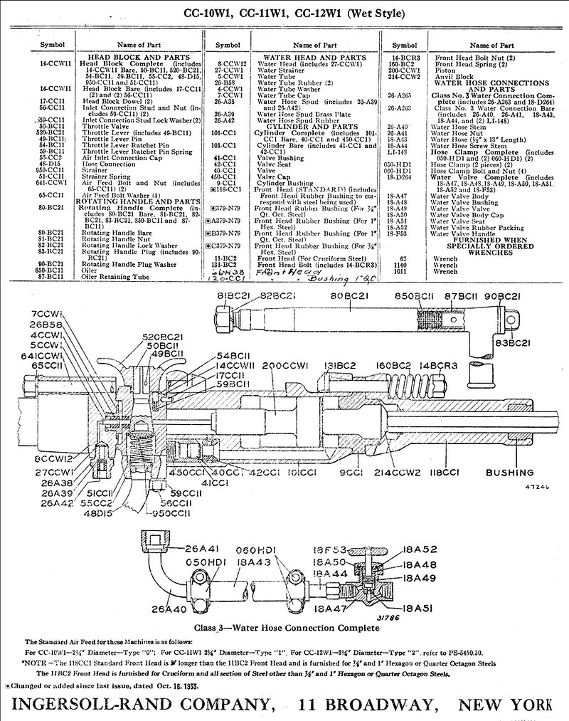parts list for wet version of CC-11 stoper
