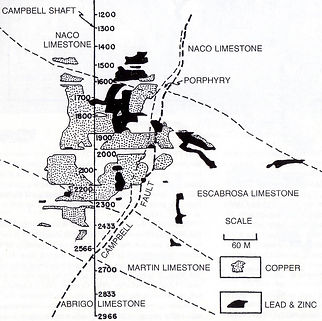 map campbell ore body