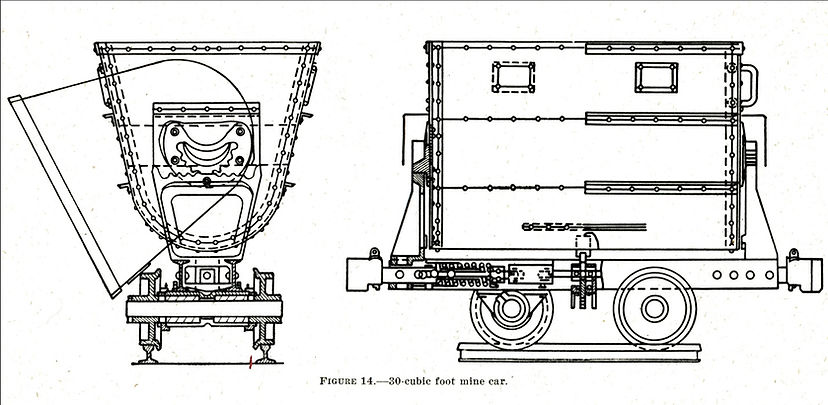 Illustration of E-car showing the spring draft rigging.