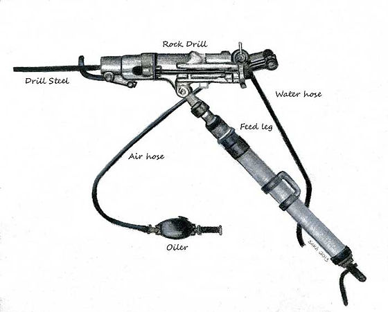 Diagram showing parts of a jackleg rock drill