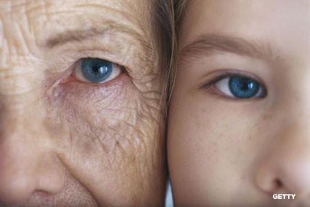 Rejuvenescer área dos olhos