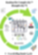 Kanban - the Flow Strategy™ (26).png