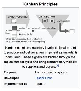 the original Kanban