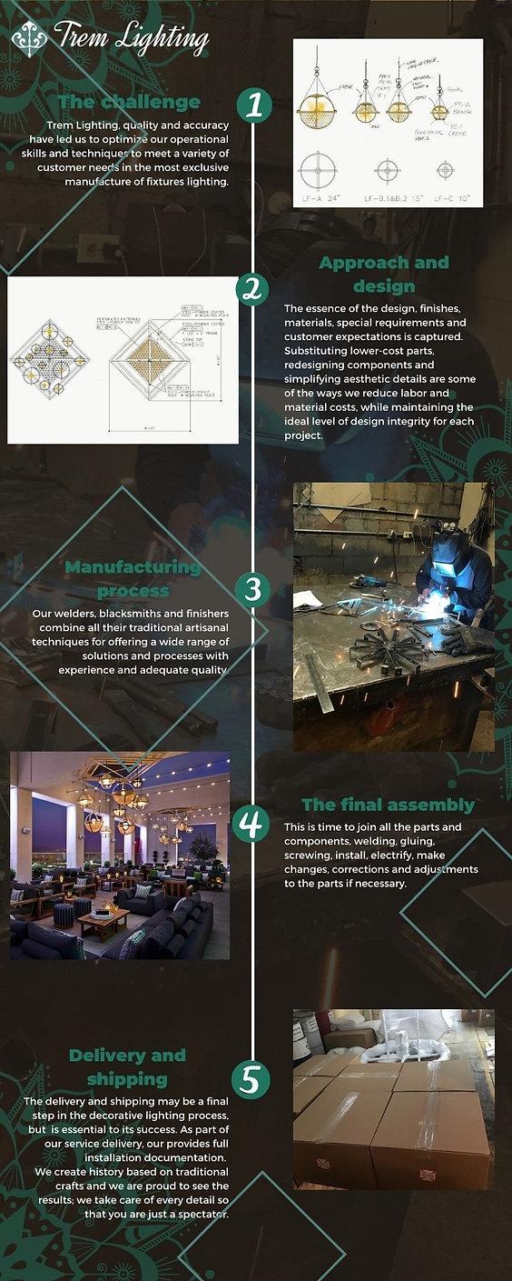 Manufacturing - Copy.jpg