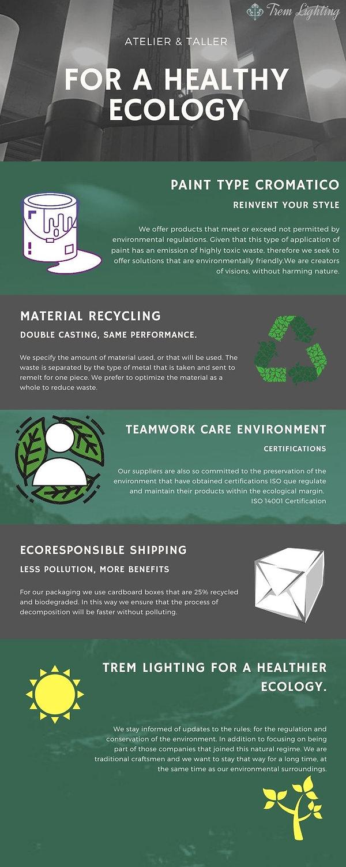 Infografía sobre cambio climático verde.