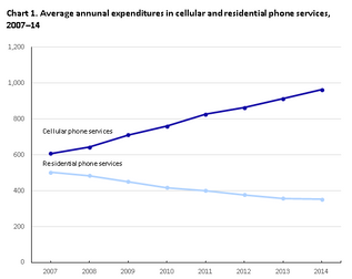 Should Utilities Dive Off the Platform-as-a-Service?
