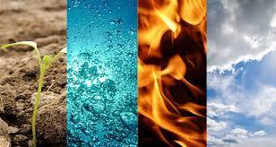 Descubre el Mensaje de los Cuatro Elementos en Tu Vida