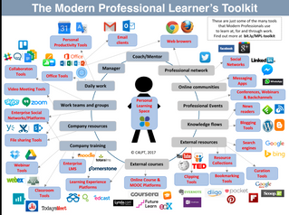 The Modern Professional Learner's Toolkit