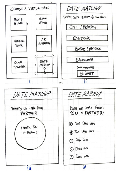 Virtual Date Planner