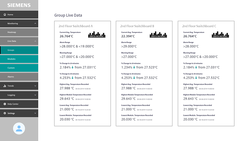 Monitoring - Live Data - Groups.png