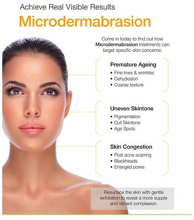 Ultraceuticals Microdermabrasion Facial