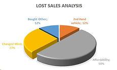 Lead Metrics.jpg