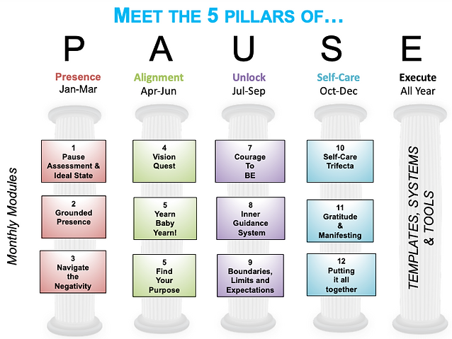 5 Pillars of Pause w modules2.png