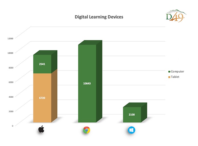 d49_digital_learning_devices_final.png