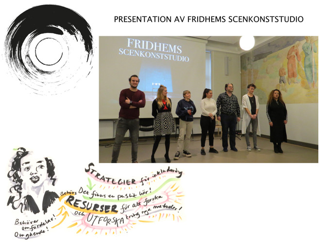 Communitybiennalen - Fridhems Scenkonststudio
