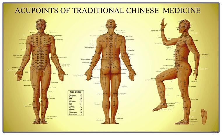 Acupuncture, Allergy, Neuralgia, smoking, skincare, wellness care, Tuckahoe, Bronxville, Scarsdale, Eastchester, Yonkers, Bronx, Poughkeepsie, Dutchess