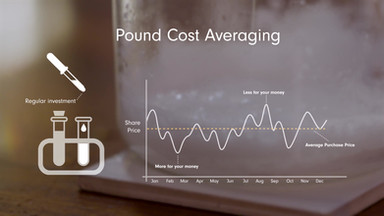 Drip Feeding - Investment Explainer